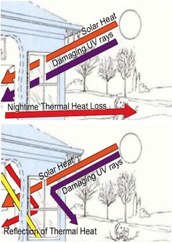 Winter Thermal Heat Chart